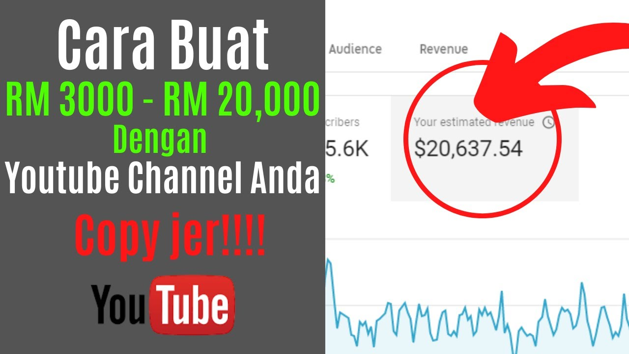 Cara Buat Duit RM 3000 - RM 20,000 Dgn Youtube Channel Anda -Cara Buat Duit Youtube Pemula Malaysia