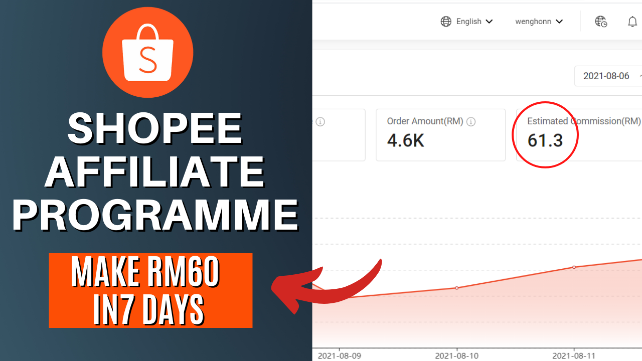 NEW! MAKE MONEY WITH SHOPEE AFFILIATE PRORGRAMME 2021 ZERO COST NO WEBSITE NEEDED